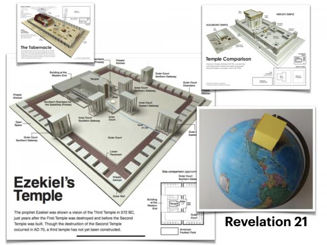 Ezekiel's Temple Eze47